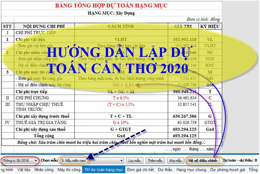 Hướng dẫn lập dự toán Cần Thơ 2020 theo  văn bản 319 ngày 11/2/2020, nhân công theo TT15/2019/BXD