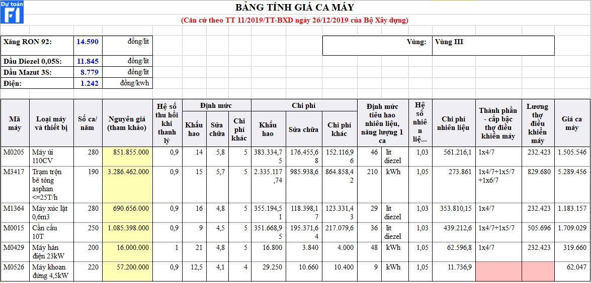 Hướng dẫn tính giá ca máy thi công theo TT11/2019/BXD trong Nghị định 68/2019/NĐ-CP